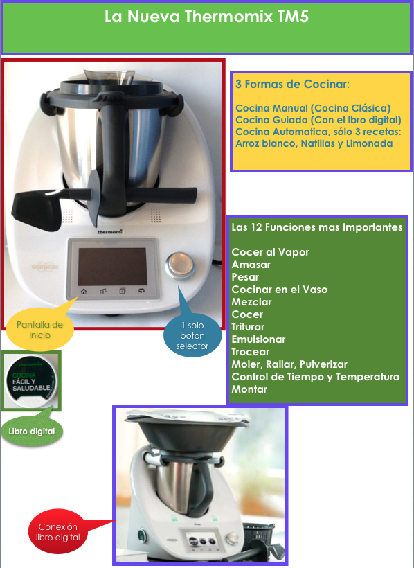 Comprar thermomix for Cocinar con thermomix tm5